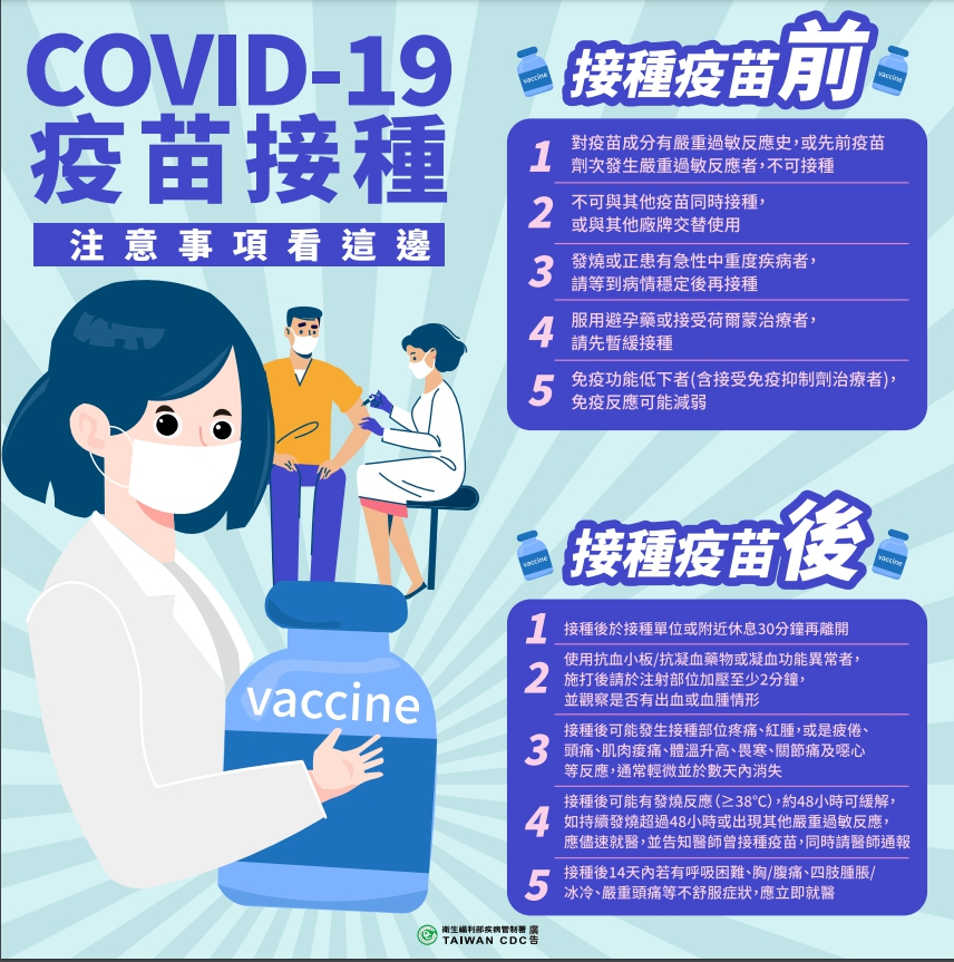lang.COVID19接種前注意