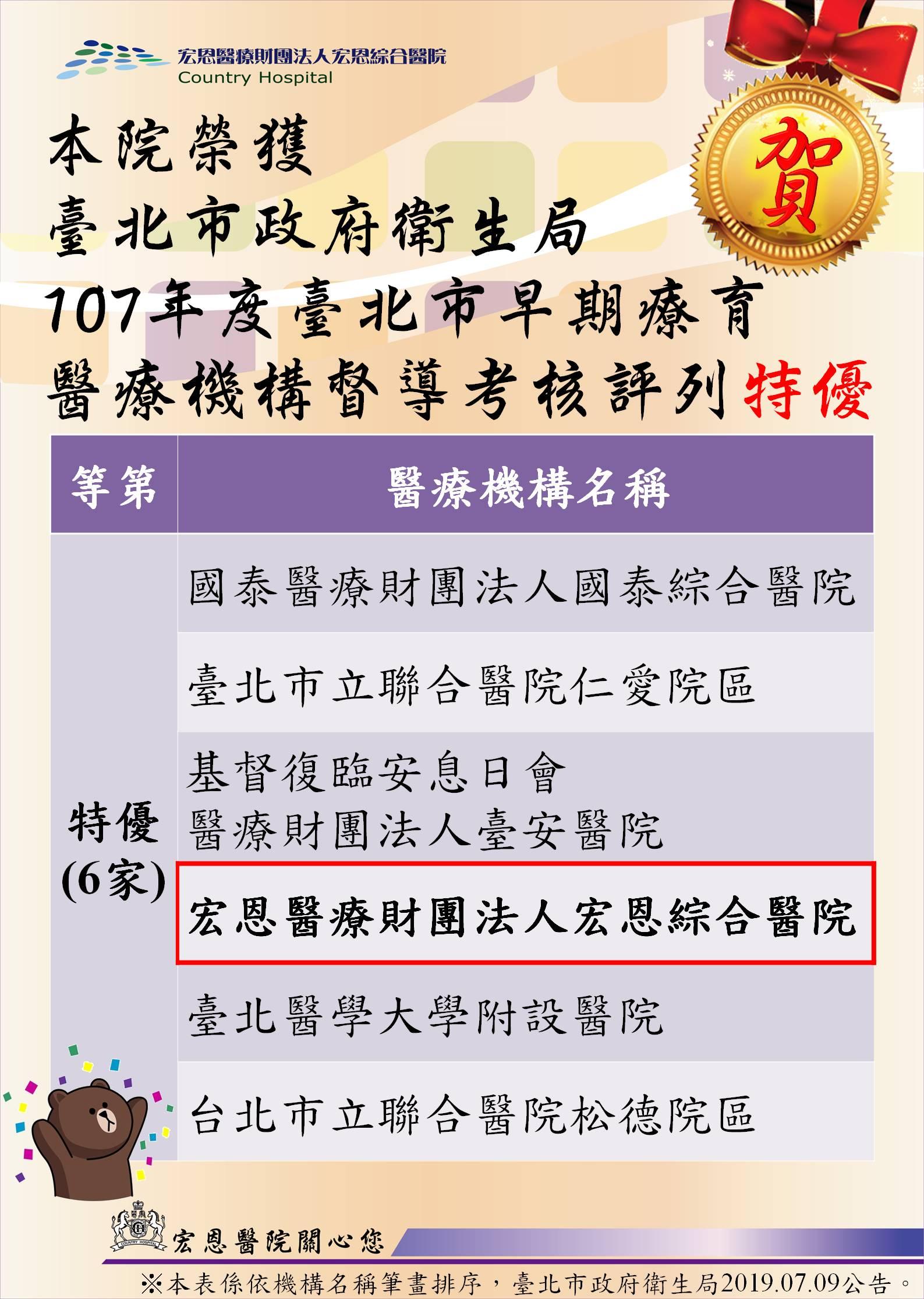本院榮獲「107年度臺北市早期療育醫療機構督導考核」特優